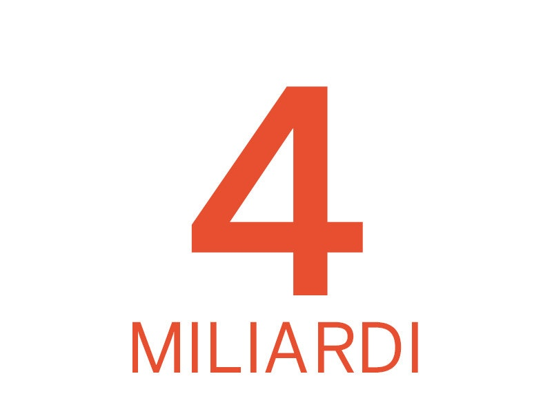 4 miliardi di euro